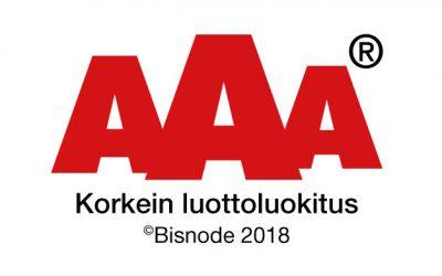 Project Business  Oy Finlandille korkein AAA-luottoluokitus